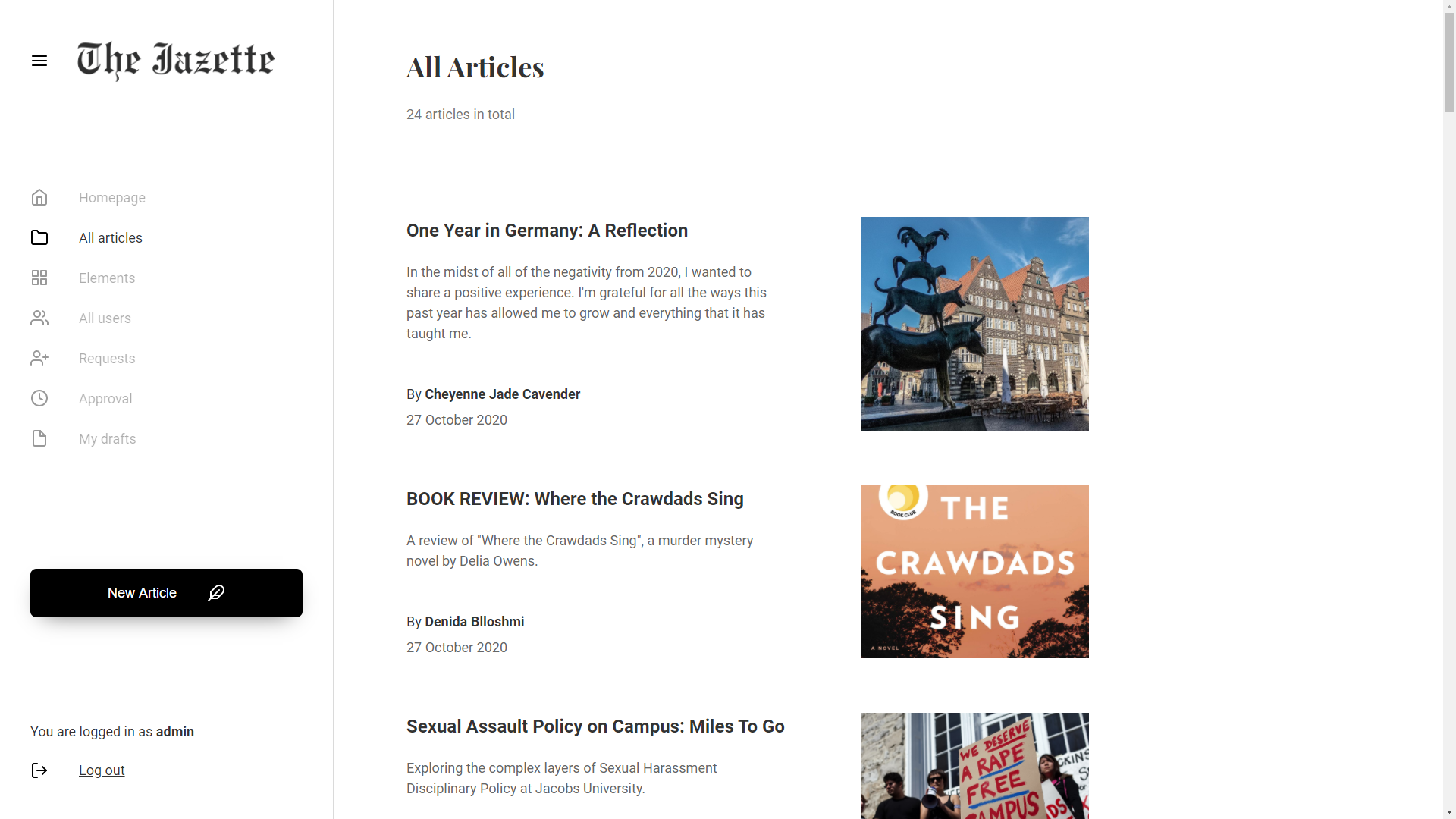 Editorial panel: all articles page